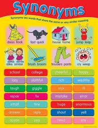Synonyms Chart Australian Teaching Aids Educational