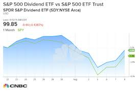 High Dividend Stocks Starting To Outperform As Low Rates