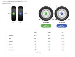 Tire Size Chart Comparison Make The Right Purchase And Use New Carid Tool Tire Size