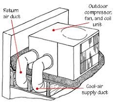 central boiler thermostat wiring diagram wiring diagram panel for electric furnace wiring diagram furthermore heater gas valve in addition central boiler