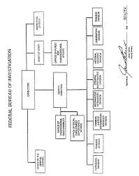 Fbi Hierarchy Chart Audit Report 97 29a