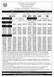 หวย 2 พฤษภาคม 2564 ตรวจหวยงวด 2/5/64 – Zcooby.com