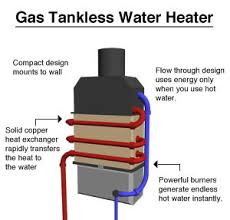 water heater thermostat wiring diagram water image hot water heater thermostat wiring diagram wiring diagram and hernes on water heater thermostat wiring diagram