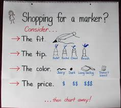 Chart Paper For Teachers Markers Chartchums
