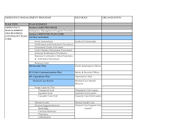 Operation Plan Outline 9 Operational Plan For Restaurant Examples Pdf Examples
