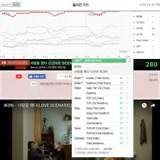Mnet Chart 2018