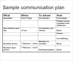 Communication Plan Template Word Corporate Communications Plan Template Marketing Communication Plan