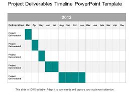 Deliverables Template Project Deliverables Timeline Powerpoint Template
