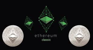 Ethereum Classic Value Chart Ethereum Classic Etc Stands A Risk Of Falling Below 12