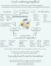 Combining High Low Glycemic Foods Attracting Wellness