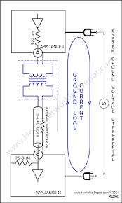 loop wire diagram loop wiring diagram wiring diagram and hernes wiring diagram and loop conversion