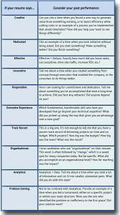 Synonyms For Resume A Good Resume Example