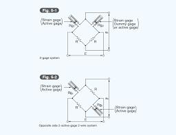how to form strain gauge bridges 1 032kb