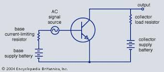 amplifier electronics britannica com circuit diagram for an amplifier using an n p n transistor