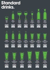 Australian Standard Drinks Chart Random Breath Tests In Australia Everything You Need To Know