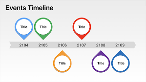 timrline download timeline templates presomakeover