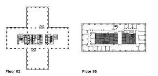 Skydeck Chicago U203a Planning Your VisitWillis Tower Floor Plan