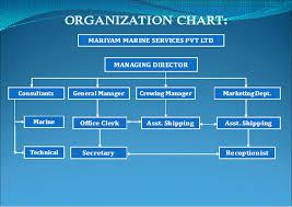 Mariyam Marine Services Pvt Ltd