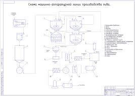 Проект завода по производству пива производительностью тыс гл в год Проект пивоваренного завода диплом