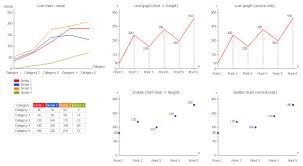 Time Series Chart Example Design Elements Line Graphs Design Elements Time