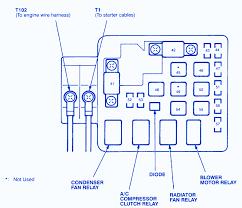 1994 Honda Civic Fuse Box Diagram honda civic 2001 main relay fuse box block circuit breaker