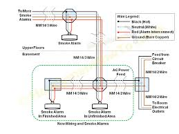 alarm wiring diagram alarm image wiring diagram how to install a hardwired smoke alarm ac power and alarm wiring on alarm wiring diagram