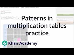 8x8 Multiplication Chart Patterns In Multiplication Tables Video Khan Academy