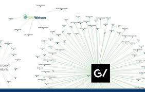 google leads top us tech companies in