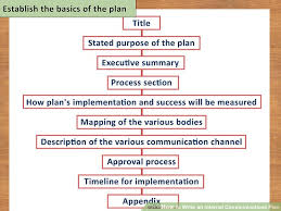 Internal Communications Plan Rome Fontanacountryinn Com