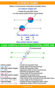 Angl Es Co Interior Angles A Maths Dictionary For Kids Quick Reference By