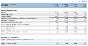 Financials Template Insage Fundamnetal Analysis System Insage