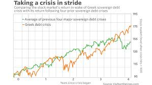 U S Investors Should See This Turkish Crisis As A Buying