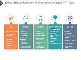College Ppt Templates Extracurricular Activities For College Admissions Ppt Icon