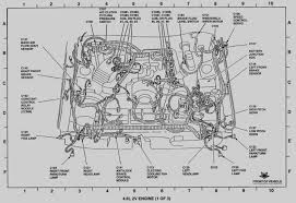 ford mustang v6 engine diagram wiring diagram het 2000 mustang engine diagram wiring diagram meta 2005 ford mustang v6 engine diagram 2000 mustang engine
