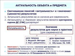 Методология диссертационного исследования Лекция   АКТУАЛЬНОСТЬ ОБЪЕКТА и ПРЕДМЕТА