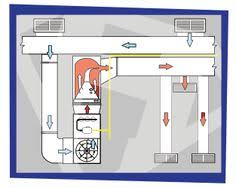 duct diagrams figure 1 hvac furnace and duct system air Air Conditioning Diagram basic forced air furnace function w air conditioning this diagram illustrates air conditioning diagram explanation