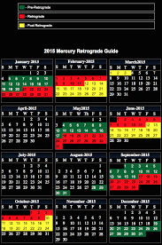Mercury Retrograde Dates In 2015