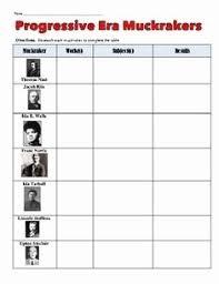 50 The Progressive Era Worksheet Chessmuseum Template Library