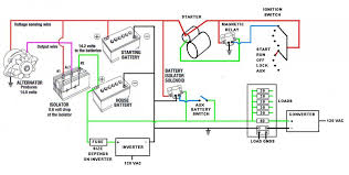 rv alternator wiring diagram rv image wiring diagram electrical schematic on 80 s rambler page 4 irv2 forums on rv alternator wiring diagram