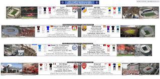 2016 12 uefa cl match ups lyon v apoel bayer leverkusen v barcelona zenit v benfica milan v nal
