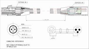 cat5e keystone jack wiring diagram beautiful rj45 wall socket wiring Cat5 Plug Wiring Diagram at Cat5e Keystone Jack Wiring Diagram