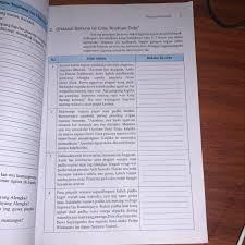 Try the suggestions below or type a new query above. 10 Jawaban Kirtya Basa Kelas 9 Halaman 104 Image Ideas Sigma Blog Edu