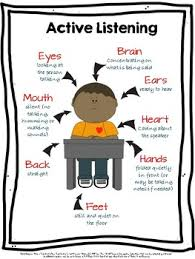 Active Listening Anchor Chart Notebook Page