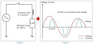 Power Factor Correction Calculation Chart Design Guidelines For A Power Factor Correction Pfc
