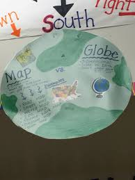 Teaching Strategy Anchor Chart Sskg2 Explain That A Map Is