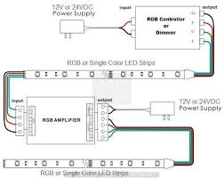wiring diagram 12 volt led lights wiring diagram 12v led wiring diagram image