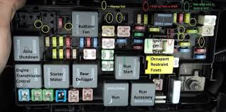 jeep yj fuse box jeep jk fuse box map layout diagram jeepforum com in our jks here is a picture