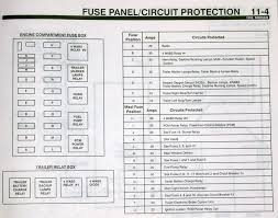 94 f150 fuse box diagram 94 wiring diagrams online