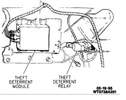 yamaha starter solenoid wiring wiring diagram for you • 1998 chevy starter relay wiring wiring diagram hub rh 9 2 wellnessurlaub 4you de 3 pole solenoid wiring diagrams yamaha rhino starter solenoid wiring