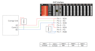 qj71mb91 andrew s knowledge base chp interface